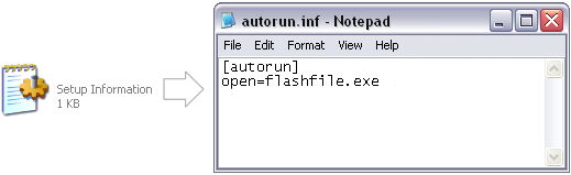 How to create a CD autorun file